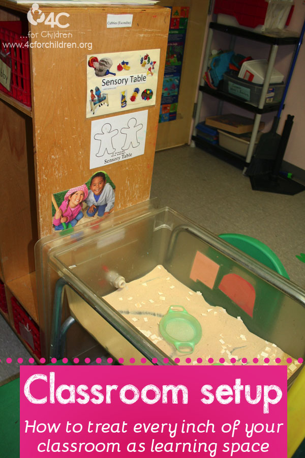 How you set up your classroom space matters!